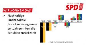 Finanzen 2012-2017